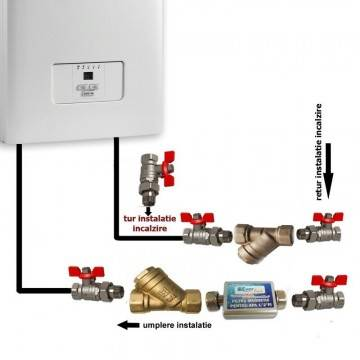Poza Pachet instalare centrala electrica